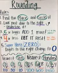Rounding Rules Chart Red Group Math Ms Jordans Class