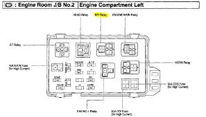1995 toyota 4runner fuse box diagram 1995 wiring diagrams 2003 toyota corolla fuse box location at Toyota Fuse Box Diagram