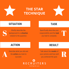 Star Approach Interview Recruiters The Ultimate Job Interview Guide From Recruiters