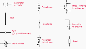 electrical transformer diagram.  Electrical Wiring Diagram Symbols Transformer Free Download Rh Xwiaw Us Electrical  Transformer Cover 480 To 220 Wiring To Diagram N