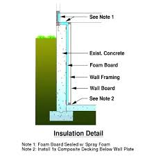 spray foam insulation board 1 2 rigid expanding plastic sheet supplieranufacturers at expanded