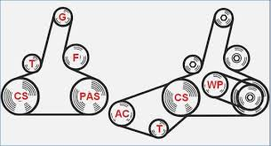 2003 audi a4 1 8 t engine diagram tangerinepanic com vw 1 8 t engine diagram fresh timing belt diagram 2006 vw passat 2 0