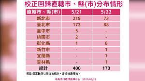 See more of 嘉義縣警察局 on facebook. N0tsban7dcngcm