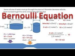Velocity Of Water Through A Pipe Chart Bernoulli Equation Find Pressure And Velocity In Pipe After Reduction In Size