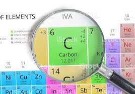Carbon Element Of Mendeleev Periodic Table Magnified With ...
