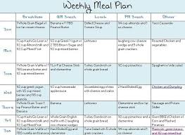 Weekly Menu For One Learning The Ropes One Recipe At A Time Weekly Meal Plan