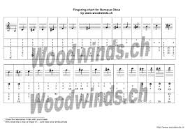 Baroque Oboe Fingering Chart Download Printable Pdf