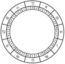 Astrology Decans Chart