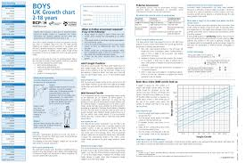 Height Weight Age Chart For Baby Pdf Pdf Format E