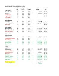 Excel Sheet Of Possible 2018 Roster Mavericks