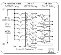 1756 ia16 wiring diagram 1756 image wiring diagram 1746 ib16 wiring diagram related keywords suggestions 1746 on 1756 ia16 wiring diagram