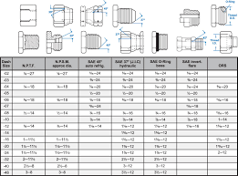 capacitor conversion chart cool k wire size chart photos wiring standart installations