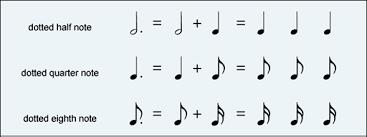 Rhythmic Pattern Custom Rhythm Patterns Theta Music Trainer Ear Training And Music Theory