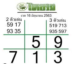 เลขเด็ด 16/6/63 เลขเด็ดงวดนี้ 16 มิ.ย. 63 จากหนังสือพิมพ์ ไทยรัฐ /