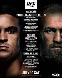 Dustin Poirier vs. Conor McGregor 3: Who else is fighting at UFC 264?  Running order for main card, preliminary card, early prelims