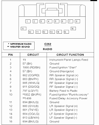 2000 ford mustang stereo wiring diagram schematic trusted wiring 2006 ford mustang radio wiring diagram at Ford Mustang Radio Wiring Diagram
