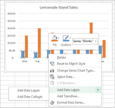 Chart Labels Excel 2013 Adding Rich Data Labels To Charts In Excel 2013 Microsoft