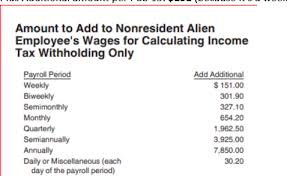 Payroll Tax Withholding Chart 2018 2018 Non Resident Alien Tax Calculations Microsoft