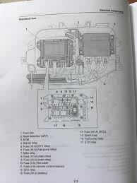 gp1800 wiring diagram errors yamaha factory service manual the fuses on the colored diagram are not marked the amp rating or function nor am i seeing a straightforward way to correlate the physical location of