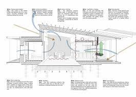 passive solar house plans elegant passive solar straw bale house