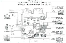 2000 toyota solara fuse box diagram wiring diagram online Toyota Corolla Fuse Box Location at 1999 Toyota Corolla Fuse Box