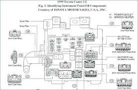 toyota corolla 2014 electrical wiring diagram data wiring diagram 2009 toyota corolla wiring diagram 2014 toyota corolla wiring diagram data wiring diagram 1982 corolla wiring diagrams 1999 toyota camry stereo