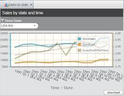 Jqplot Bar Chart Example Chart Dsl Os Bee Documentation
