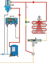 boat instrument panel wiring diagrams car fuse box and wiring vdo oil pressure wiring diagrams
