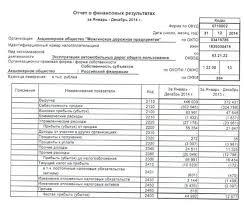 Отчет по учебной практике на примере ОАО Можгинское дорожное  Приложение 2