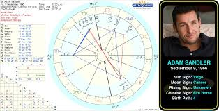 Pin By Astroconnects On Famous Virgos Birth Chart Gemini