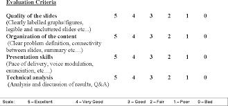 Powerpoint Presentation Evaluation Form Powerpoint Presentation Evaluation Form Under Fontanacountryinn Com
