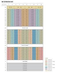 Sky Everton Elevation Chart 61003858 Singapore