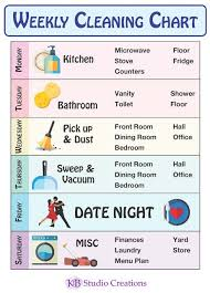 I Love This Weekly Cleaning Chart Weekly Cleaning