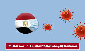 مستجدات كورونا في مصر اليوم 13 أغسطس 2021 .. نسبة الشفاء 82%