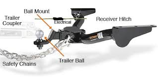 how to hook up a trailer to a hitch movearoo moving blog moving towing hitch trailer