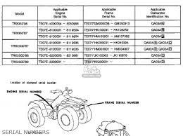 honda 420 rancher rear axle diagram wiring diagram for car engine 2000 honda rancher rear end diagram as well honda rancher 420 parts diagram additionally 2008 420