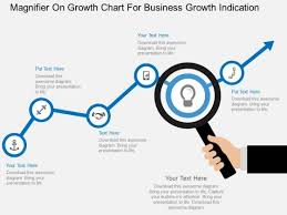 Magnifier On Growth Chart For Business Growth Indication