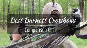 Barnett Crossbow Comparison Chart Best Barnett Crossbows Reviews 2017 Comparison Chart