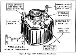 lionel kw transformer manual how to operate a lionel kw lionel kw transformer manual how to operate a lionel kw transformer
