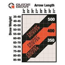 Victory Arrow Chart Guide Gear Trophy Hunter Arrows By Victory Archery 6 Pack