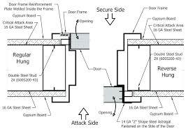 Image Head Exterior Door Jamb Doors Without Jambs Can You Replace An Exterior Door Without Exterior Door Extension Exterior Door Jamb Foekurandaorg Exterior Door Jamb Wood Door Jamb Image Result For Door Leaf Frame