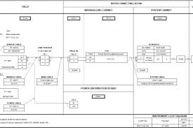 loop wiring diagram wiring diagram and hernes loop wiring diagram auto schematic