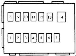 1994 Mazda Mpv Fuse Box Diagram Mercury Mountaineer Fuse Box Diagram