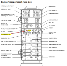 ford ranger fuse box diagram 1999 1999 ford ranger fuse box under 2001 Ford Escape Fuse Box Diagram 1987 mercury grand marquis engine diagram on 1987 images free ford ranger fuse box diagram 1999 2001 ford escape fuse panel diagram