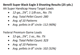 super black eagle 3 full review