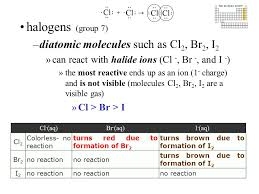 The Periodic Table and Trends Topics and SONG Please have a ...