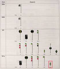 Norac Signal Chart The Position Light New Norac Signal Rules