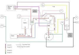 john deere 1010 wiring harness diagram best secret wiring diagram • draft for review 1010 rus wiring diagram w delco 3 wire 310 john deere wiring diagram