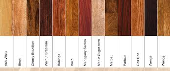 hardwood types for furniture. wood floor species on intended amp choosing the right hardwood 5 types for furniture