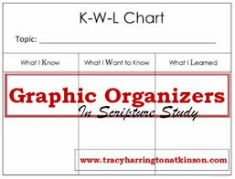 Kwl Chart Graphic Organizer K W L Charts In Scripture Study Paving The Way